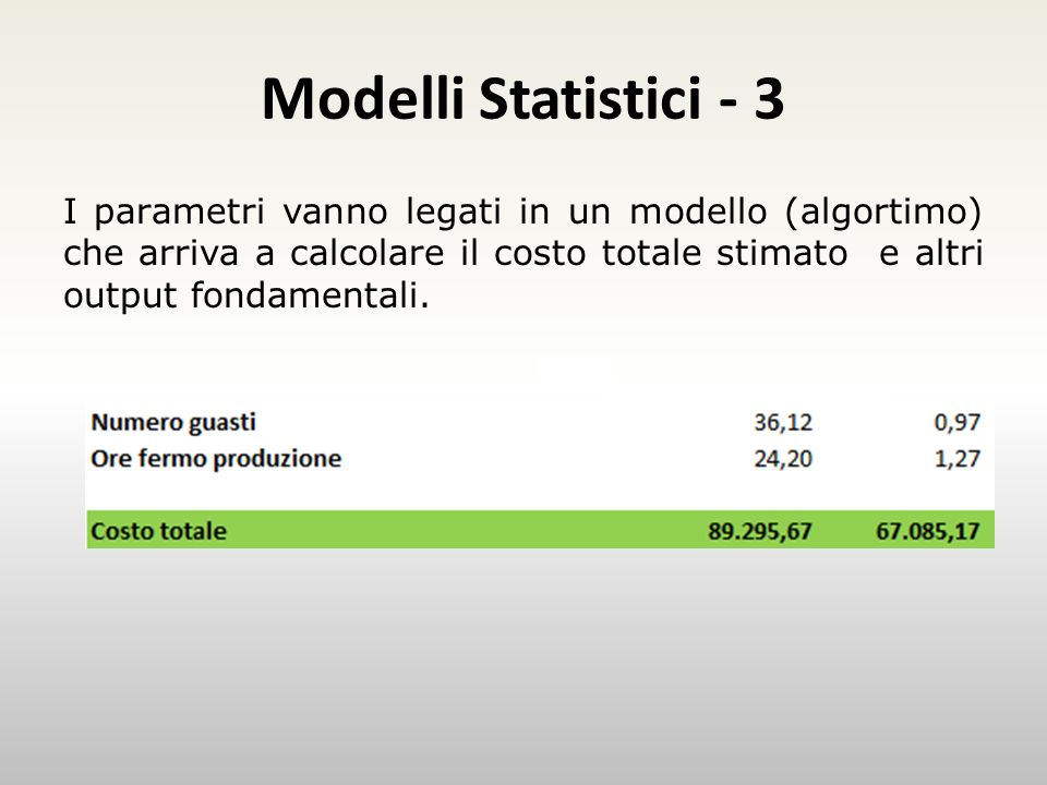 Modelli Statistici - 3