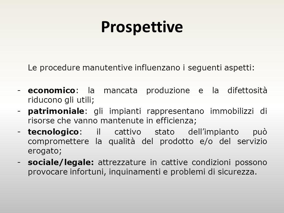 Prospettive Le procedure manutentive influenzano i seguenti aspetti: