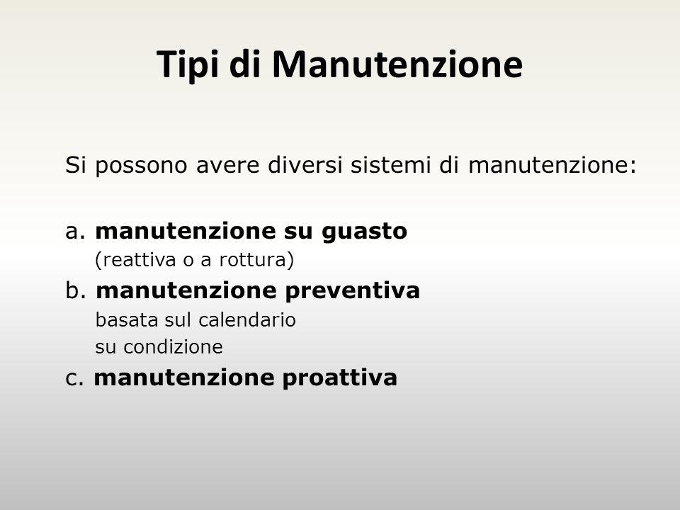 Tipi di Manutenzione Si possono avere diversi sistemi di manutenzione: