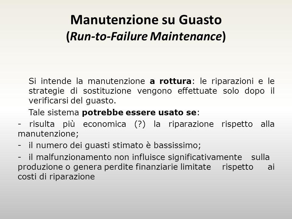 Manutenzione su Guasto (Run-to-Failure Maintenance)