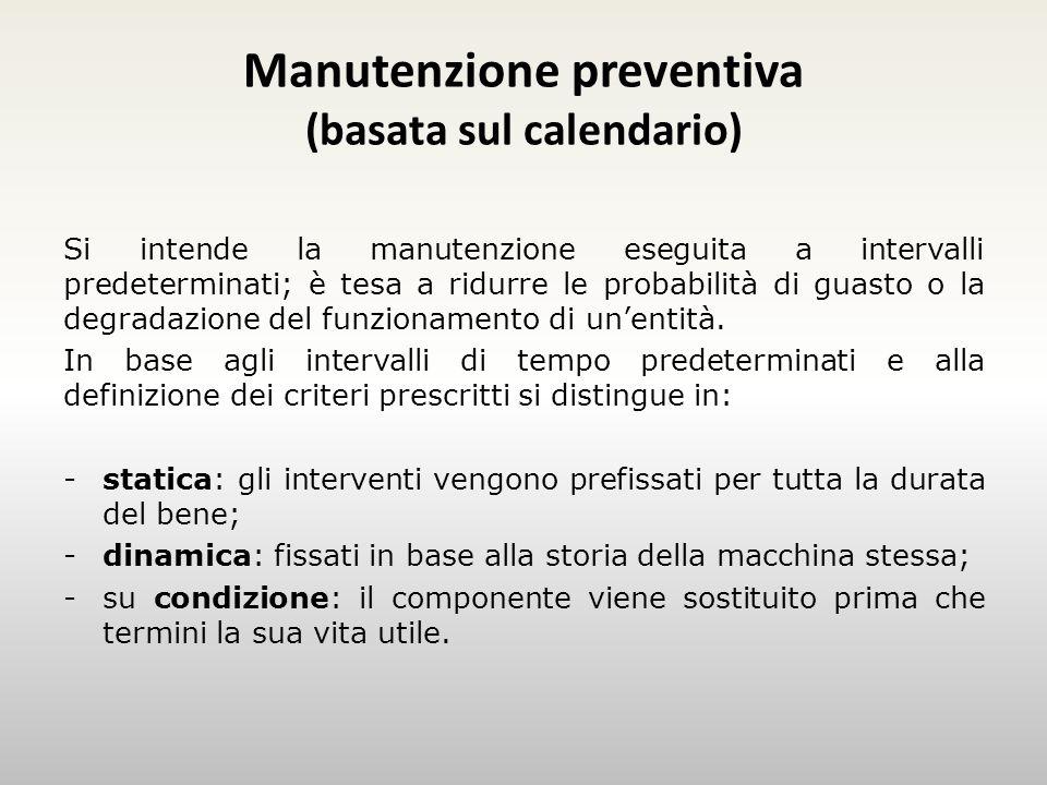 Manutenzione preventiva (basata sul calendario)