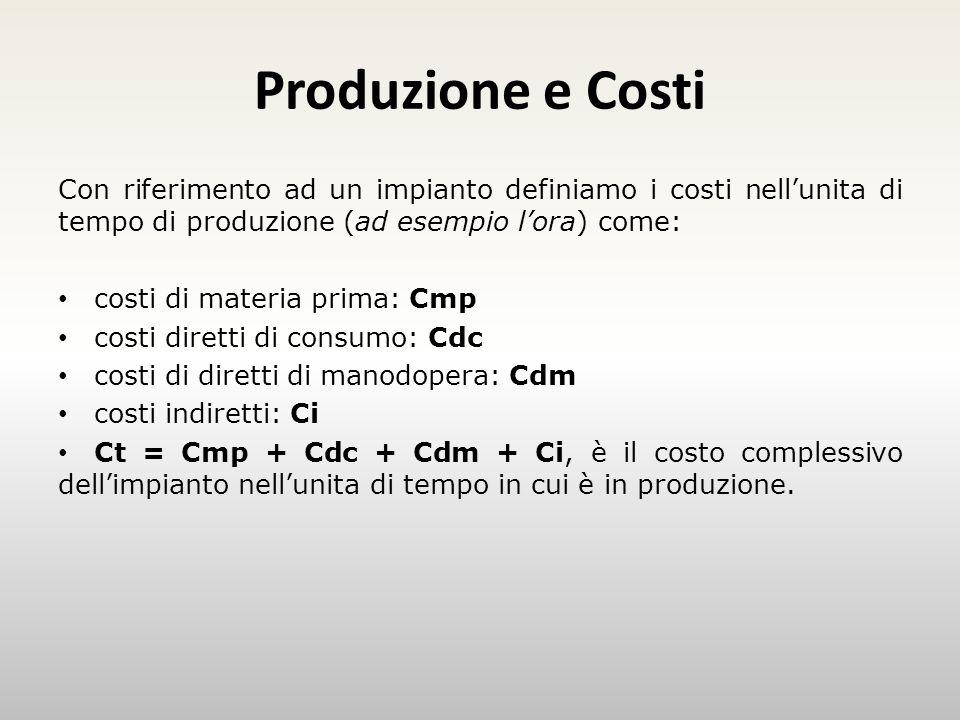Produzione e Costi Con riferimento ad un impianto definiamo i costi nell'unita di tempo di produzione (ad esempio l'ora) come: