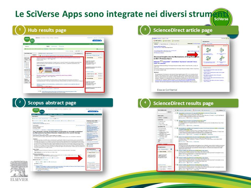Le SciVerse Apps sono integrate nei diversi strumenti