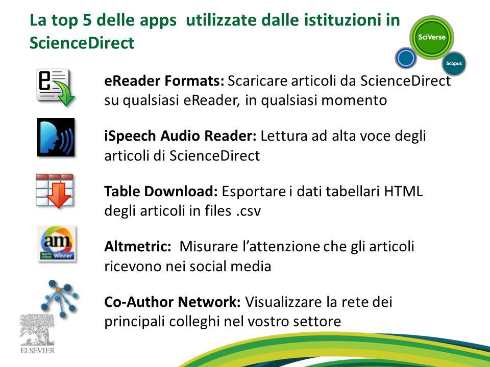 La top 5 delle apps utilizzate dalle istituzioni in ScienceDirect