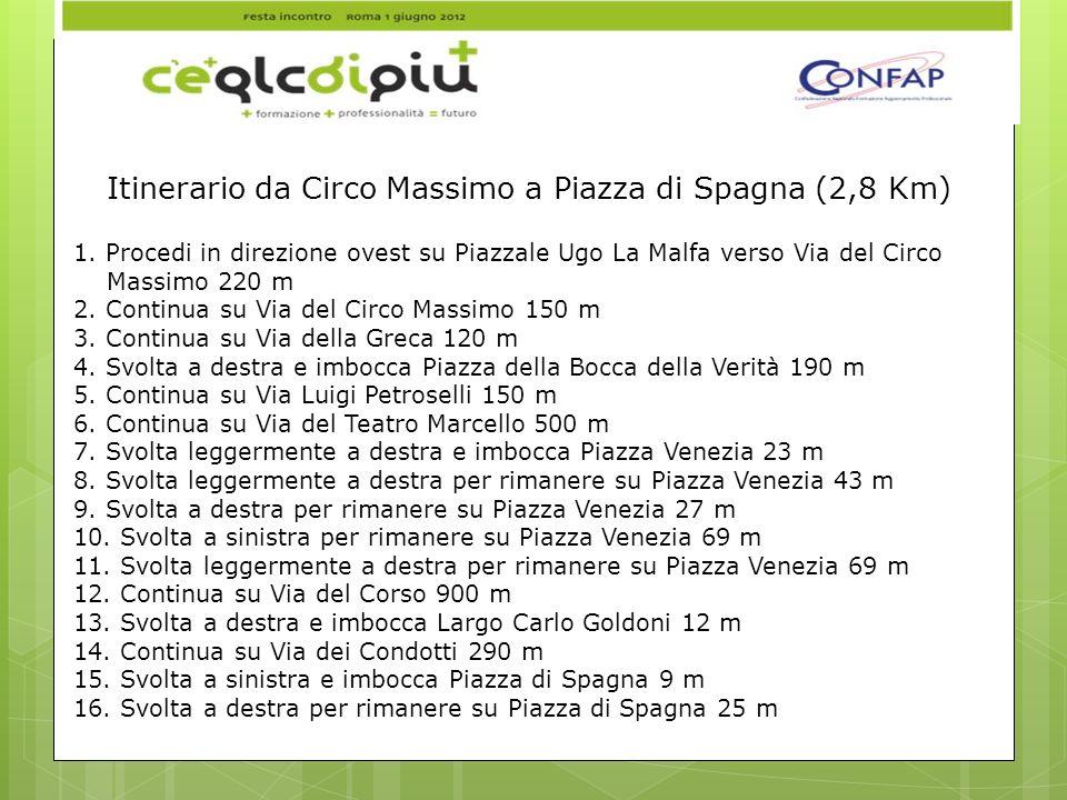 Itinerario da Circo Massimo a Piazza di Spagna (2,8 Km)