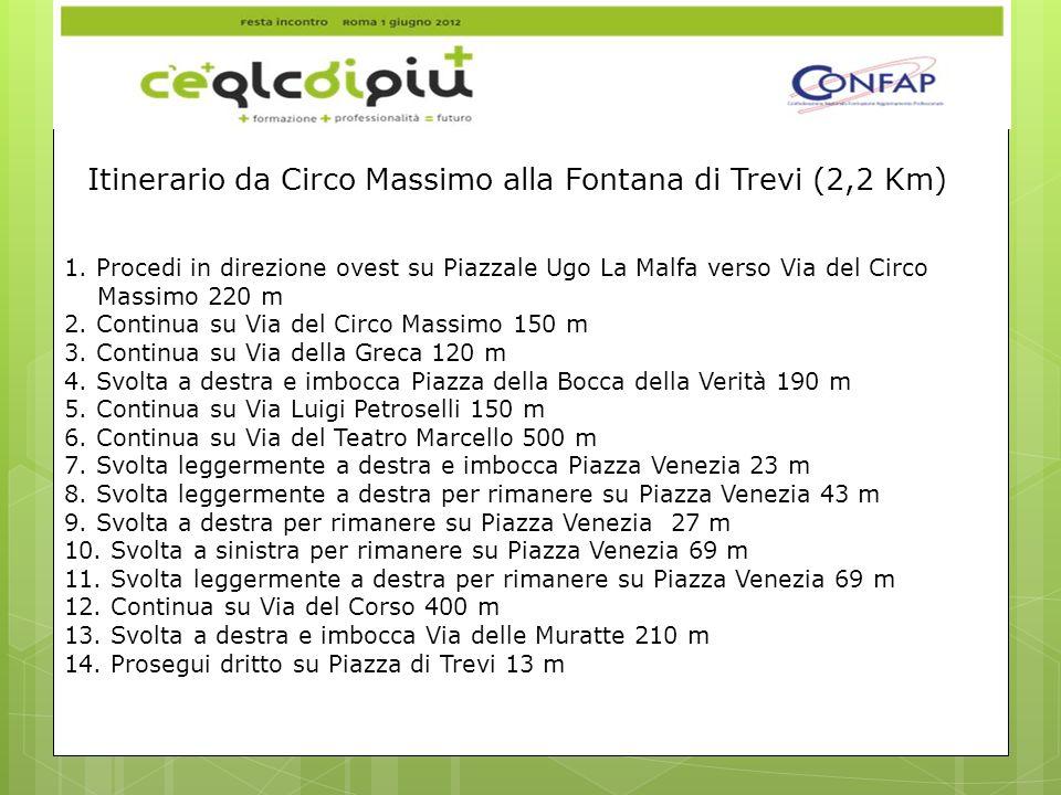 Itinerario da Circo Massimo alla Fontana di Trevi (2,2 Km)