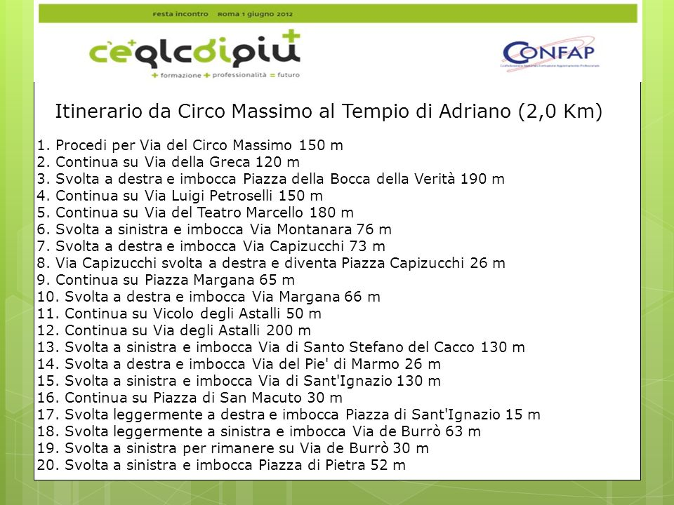Itinerario da Circo Massimo al Tempio di Adriano (2,0 Km)