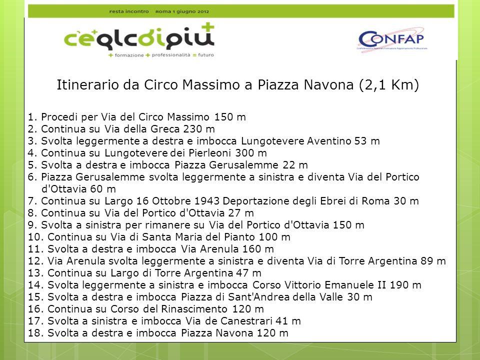 Itinerario da Circo Massimo a Piazza Navona (2,1 Km)