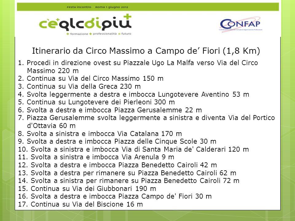Itinerario da Circo Massimo a Campo de' Fiori (1,8 Km)