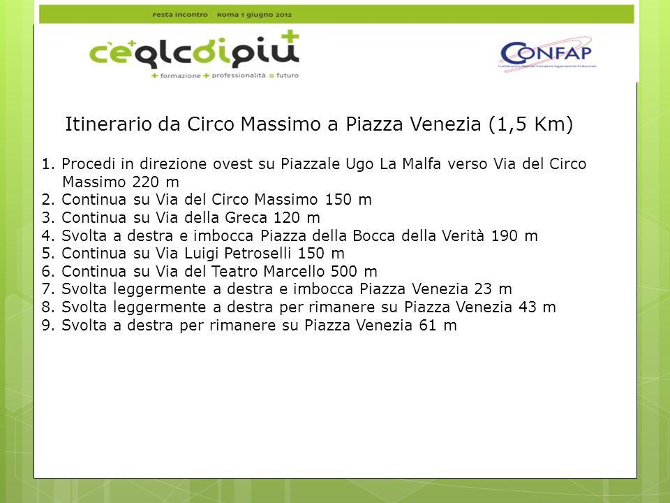 Itinerario da Circo Massimo a Piazza Venezia (1,5 Km)