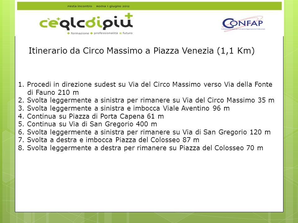 Itinerario da Circo Massimo a Piazza Venezia (1,1 Km)