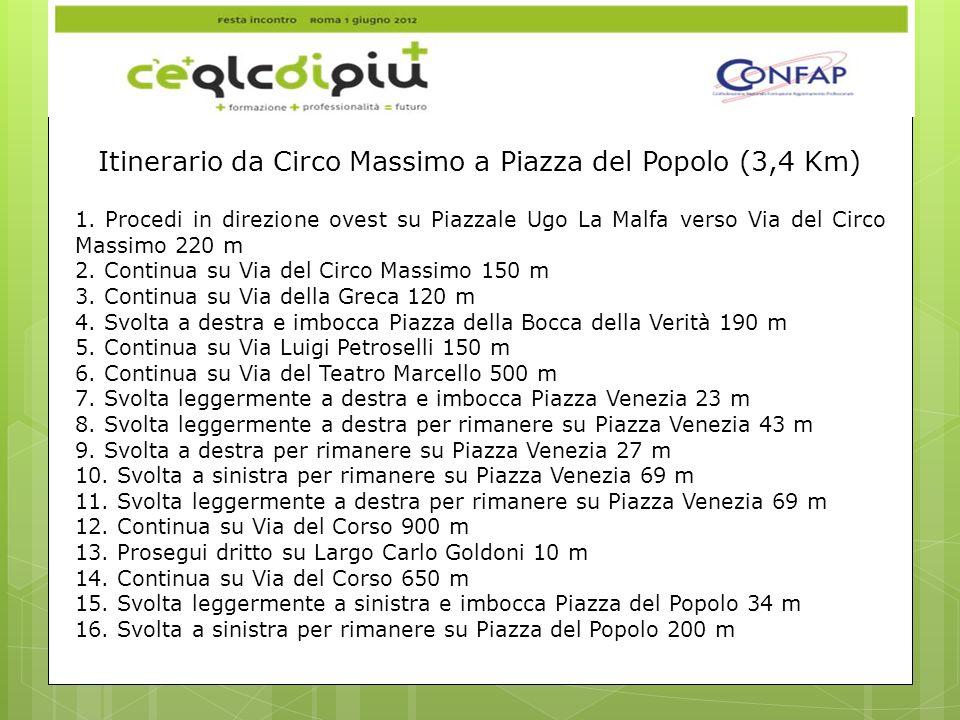 Itinerario da Circo Massimo a Piazza del Popolo (3,4 Km)
