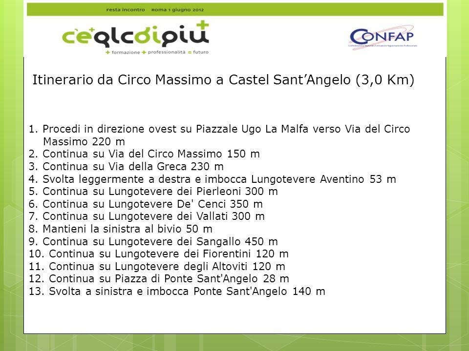 Itinerario da Circo Massimo a Castel Sant'Angelo (3,0 Km)