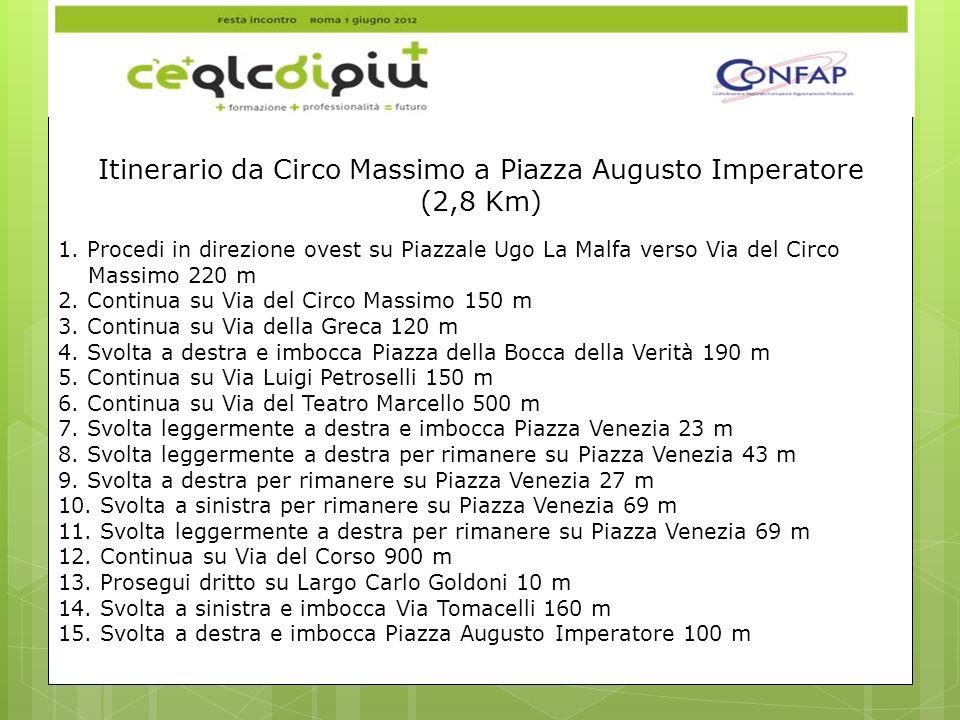 Itinerario da Circo Massimo a Piazza Augusto Imperatore
