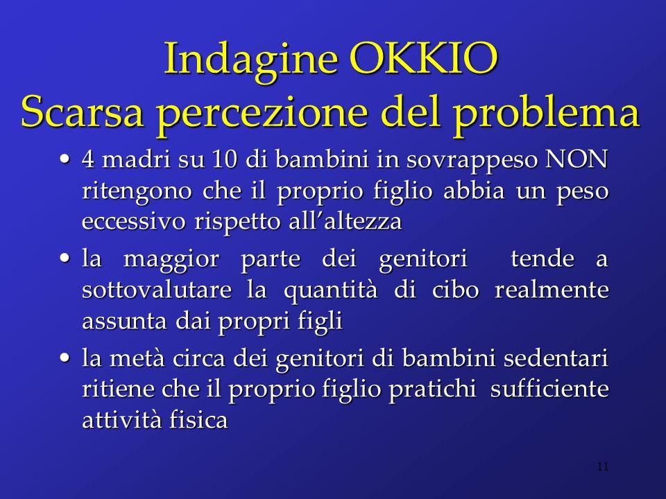 Indagine OKKIO Scarsa percezione del problema