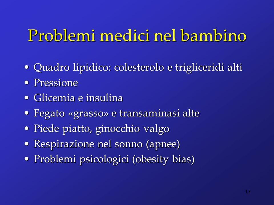 Problemi medici nel bambino