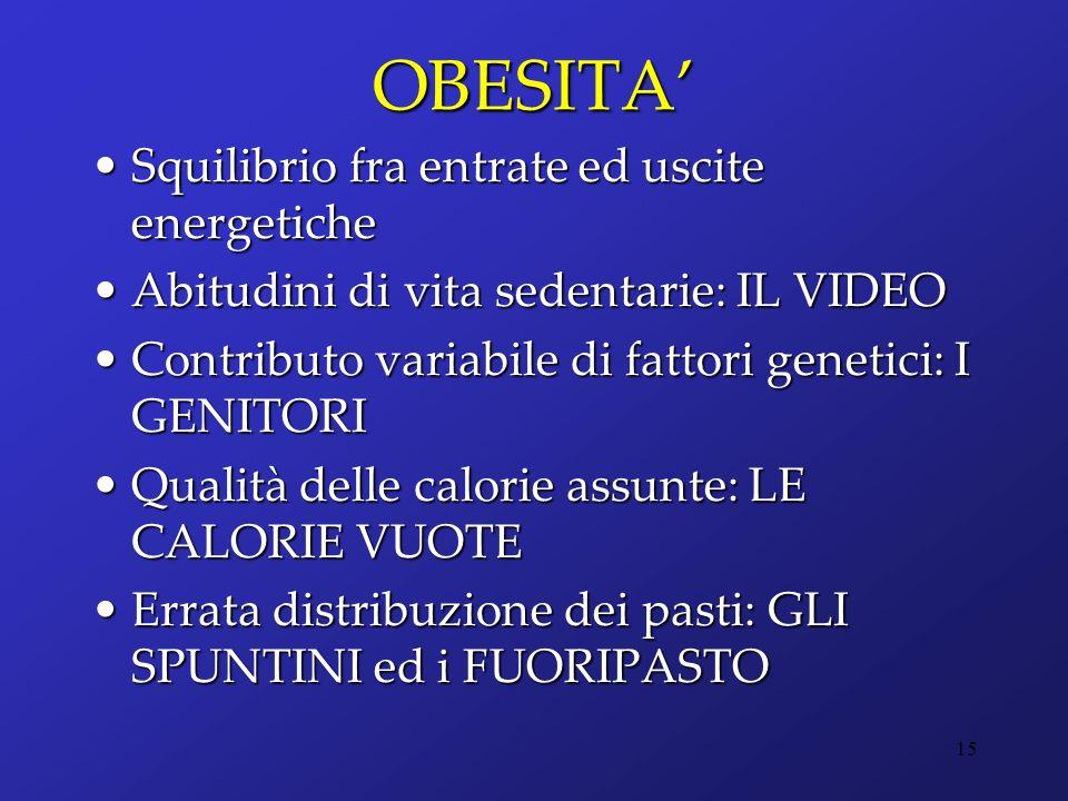 OBESITA' Squilibrio fra entrate ed uscite energetiche