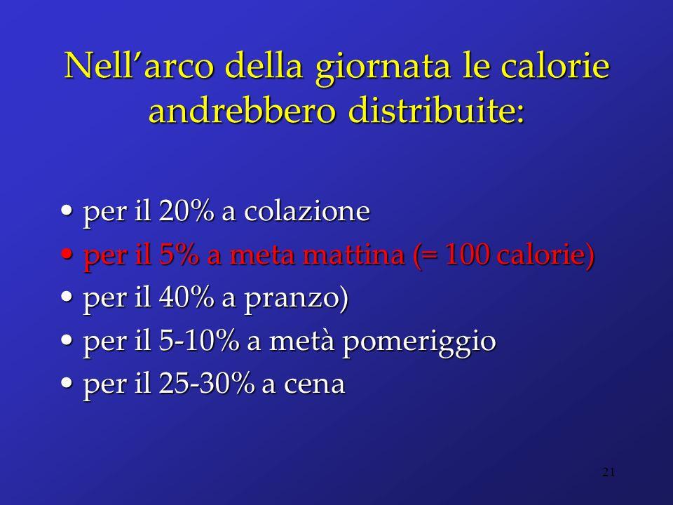 Nell'arco della giornata le calorie andrebbero distribuite: