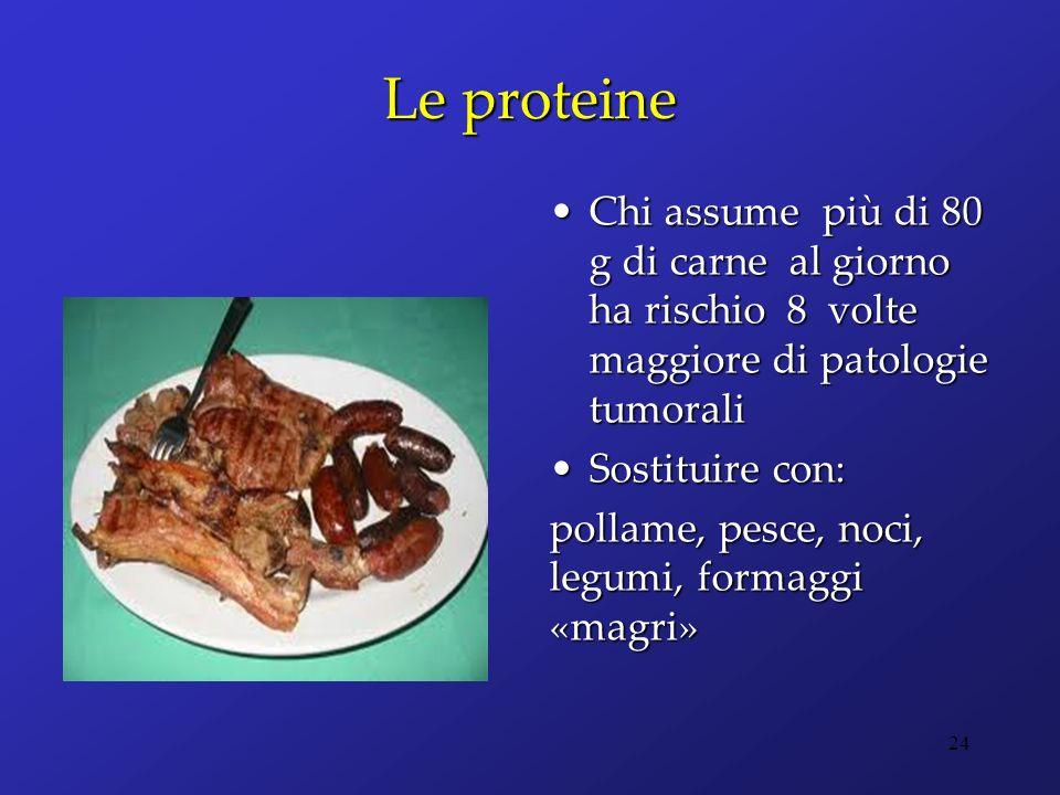 Le proteine Chi assume più di 80 g di carne al giorno ha rischio 8 volte maggiore di patologie tumorali.
