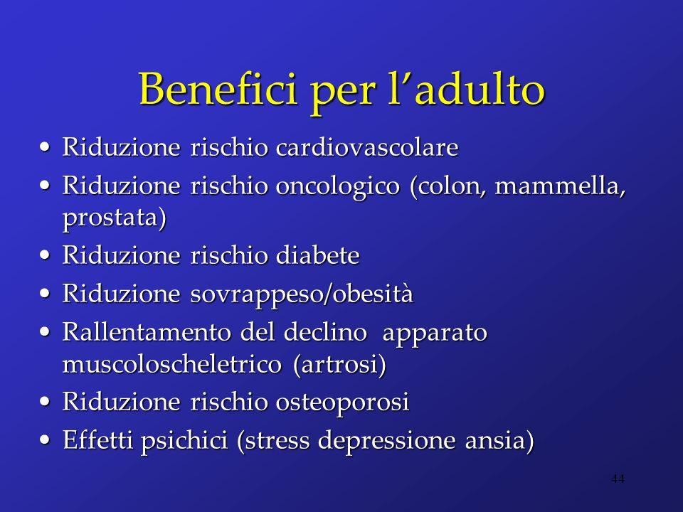 Benefici per l'adulto Riduzione rischio cardiovascolare