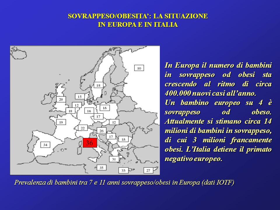 SOVRAPPESO/OBESITA': LA SITUAZIONE