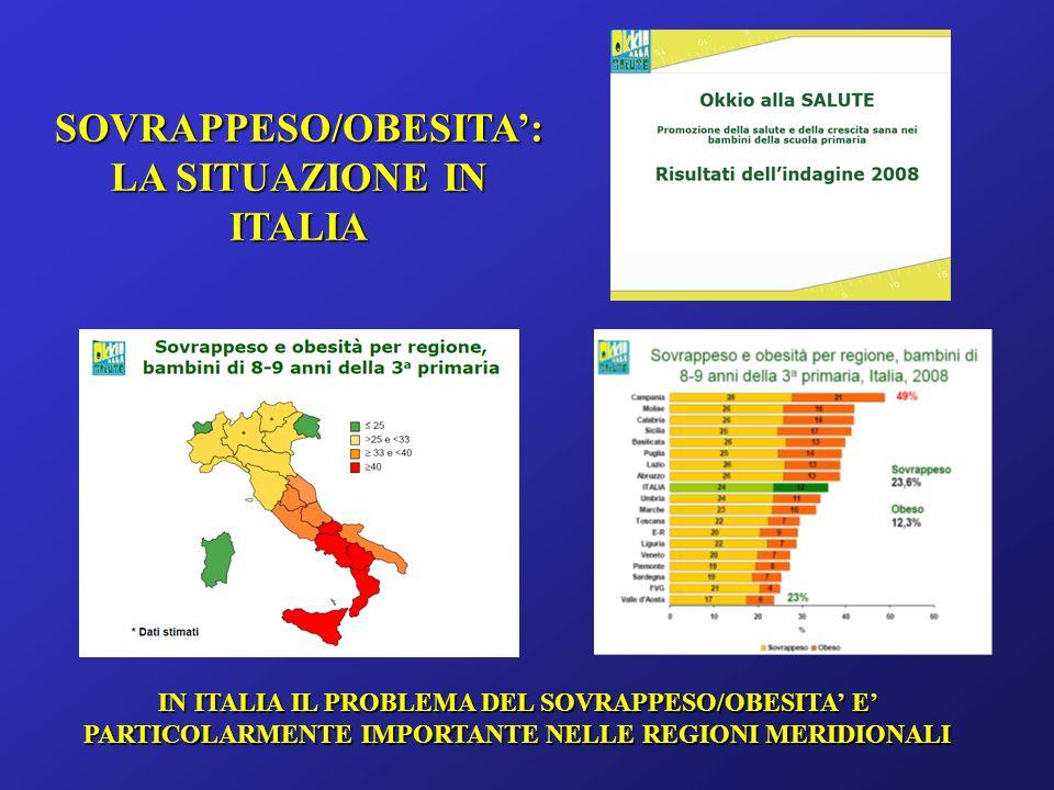 SOVRAPPESO/OBESITA': LA SITUAZIONE IN ITALIA