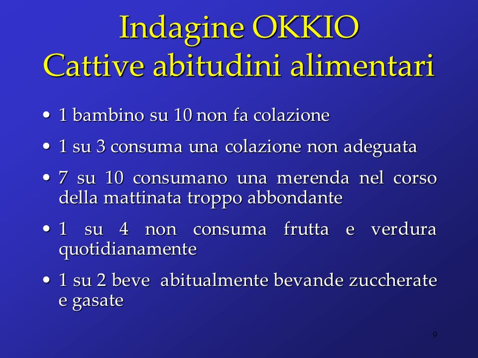 Indagine OKKIO Cattive abitudini alimentari