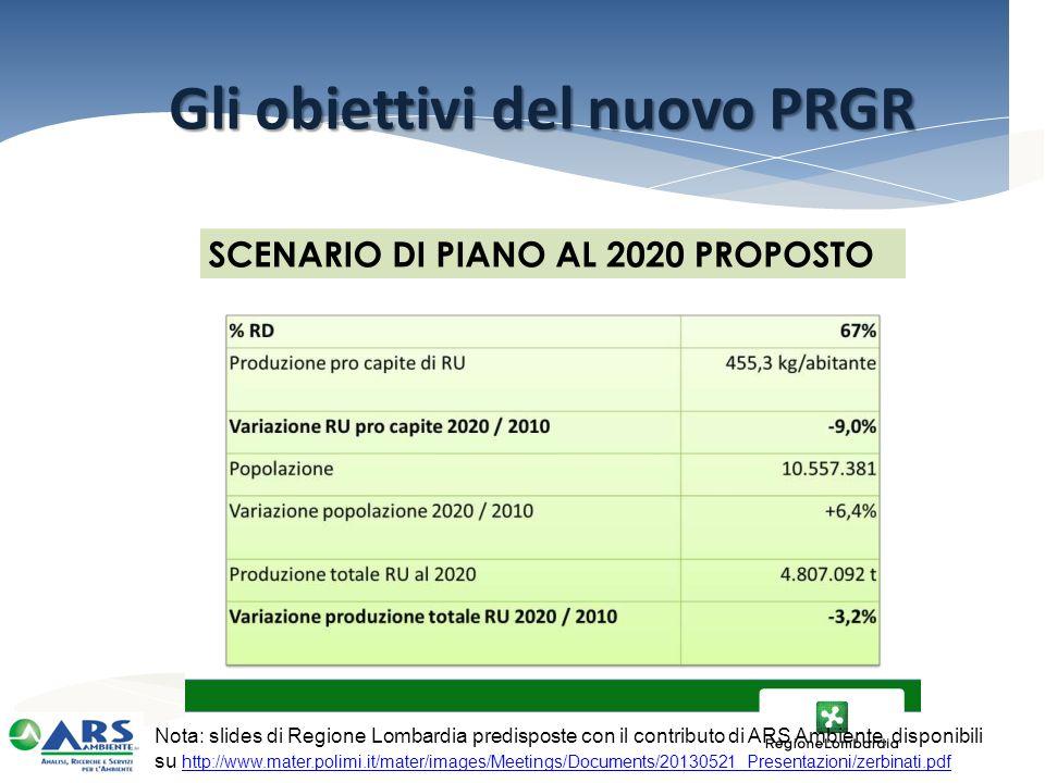 Gli obiettivi del nuovo PRGR