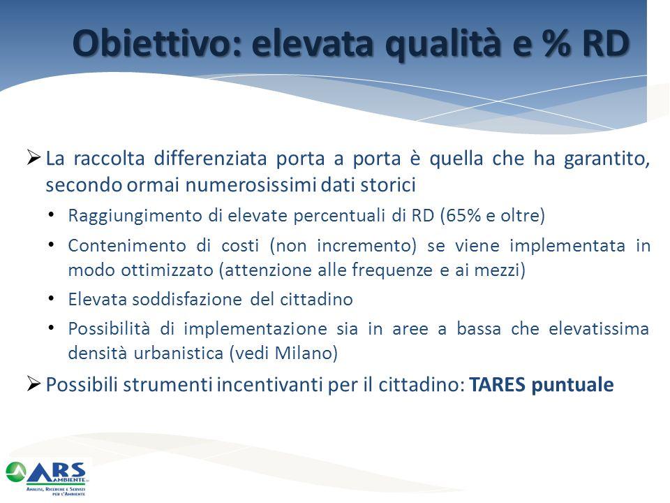 Obiettivo: elevata qualità e % RD