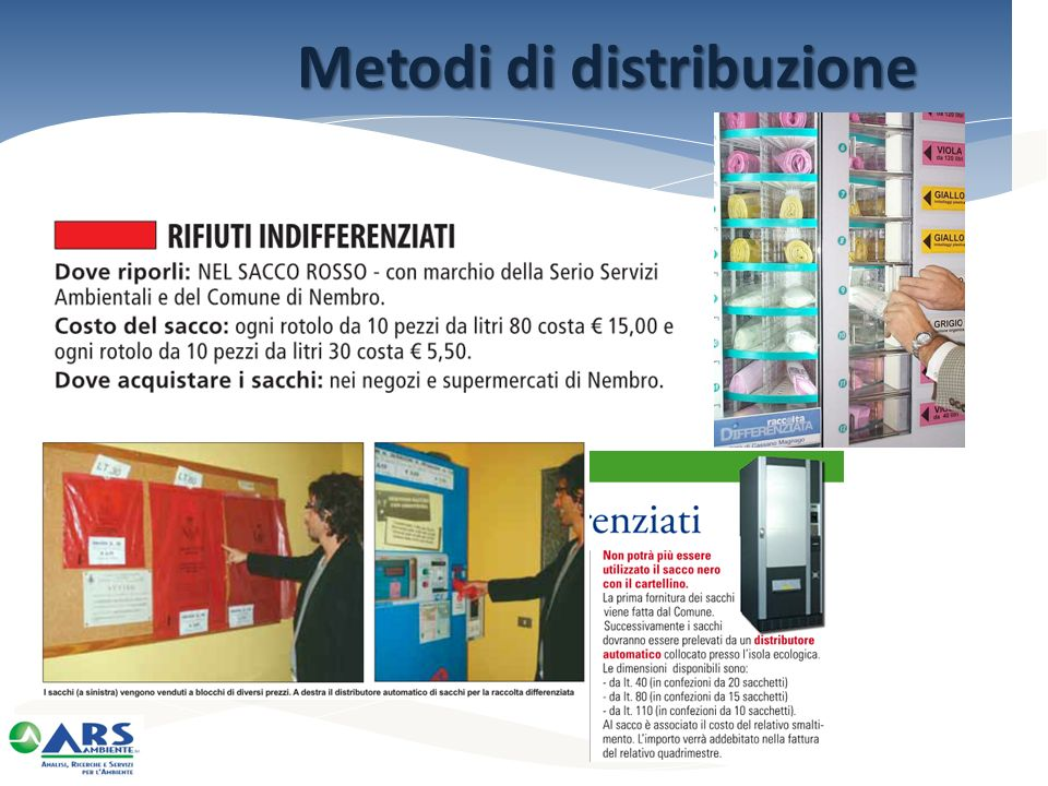 Metodi di distribuzione
