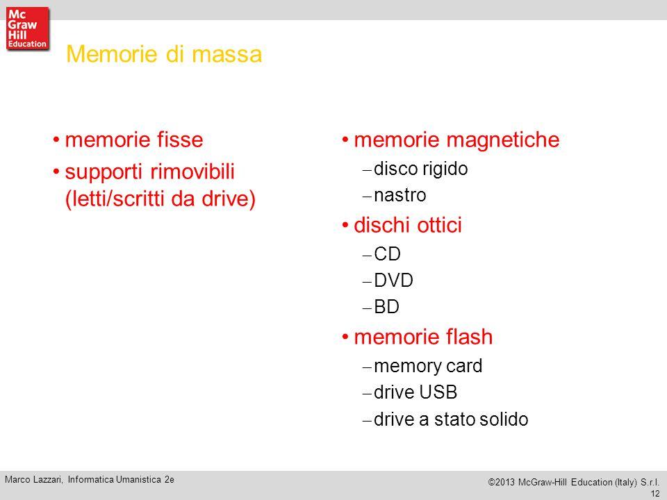 Memorie di massa memorie fisse