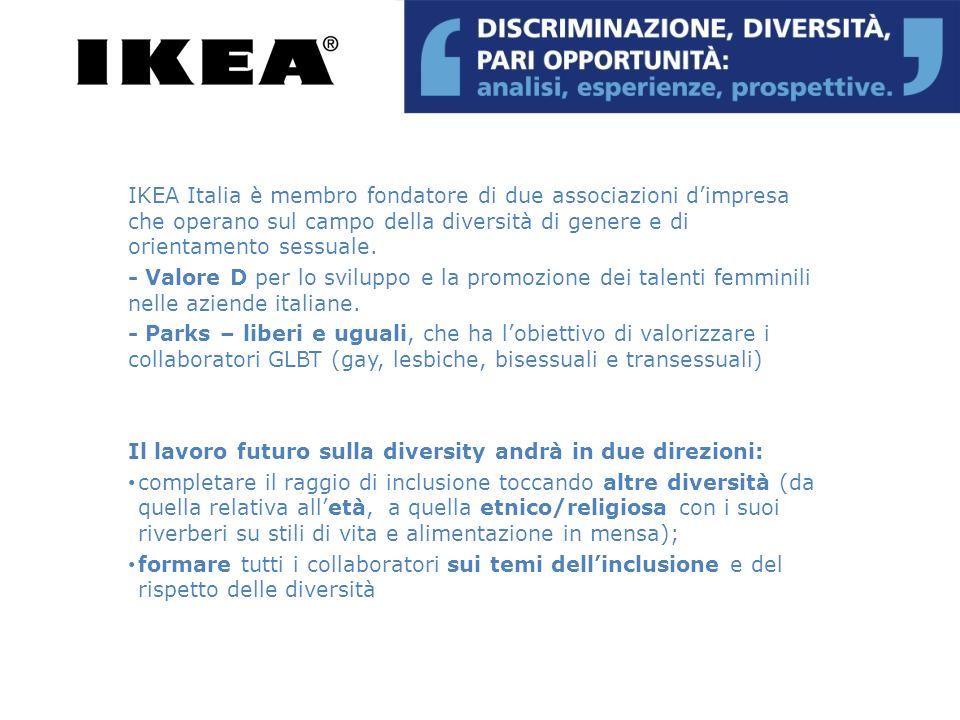 IKEA Italia è membro fondatore di due associazioni d'impresa che operano sul campo della diversità di genere e di orientamento sessuale.