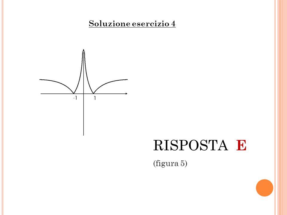 Soluzione esercizio 4 RISPOSTA E (figura 5)