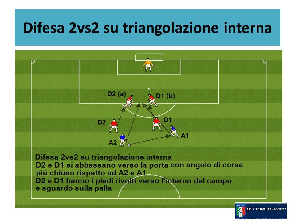 Difesa 2vs2 su triangolazione interna