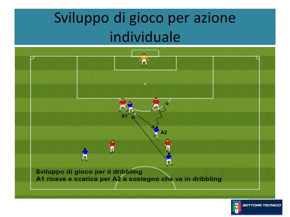 Sviluppo di gioco per azione individuale