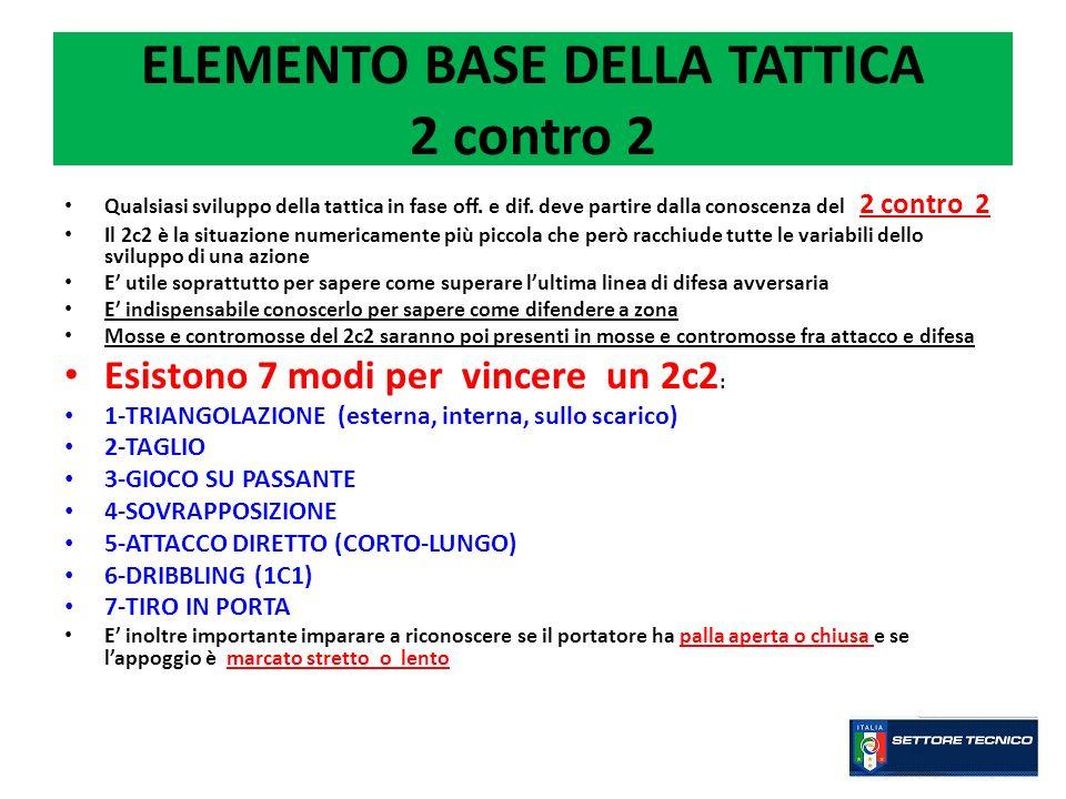 ELEMENTO BASE DELLA TATTICA 2 contro 2