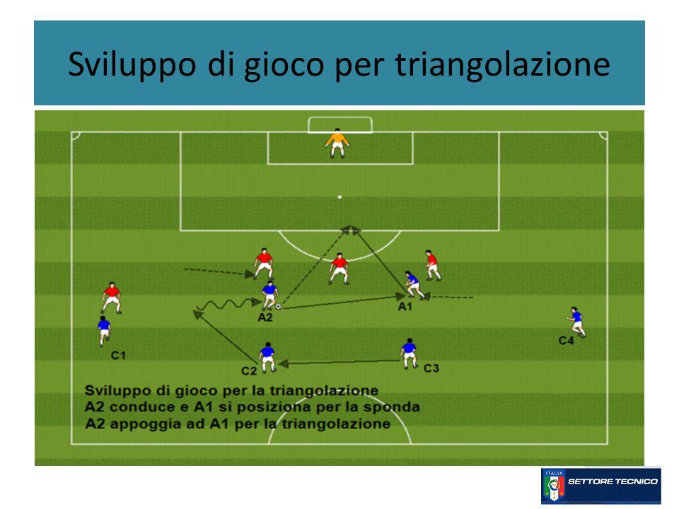 Sviluppo di gioco per triangolazione