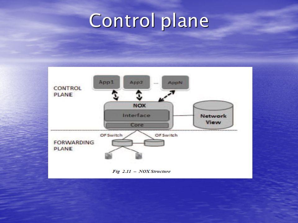 Control plane