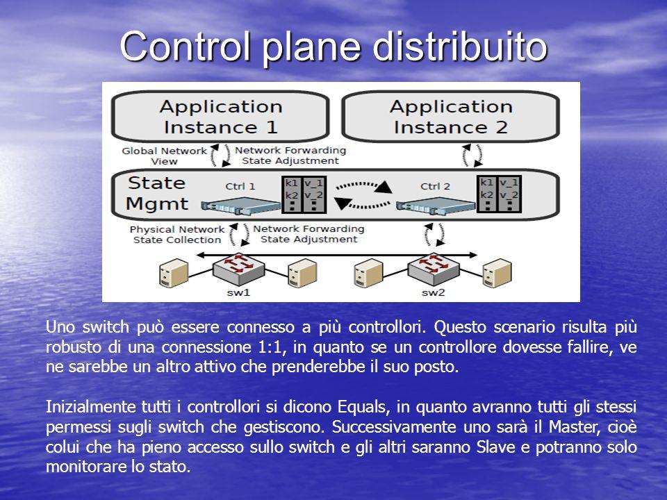 Control plane distribuito