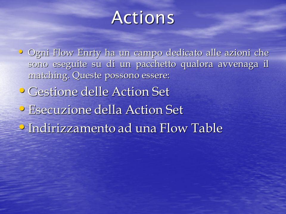 Actions Gestione delle Action Set Esecuzione della Action Set