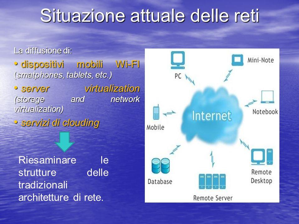 Situazione attuale delle reti