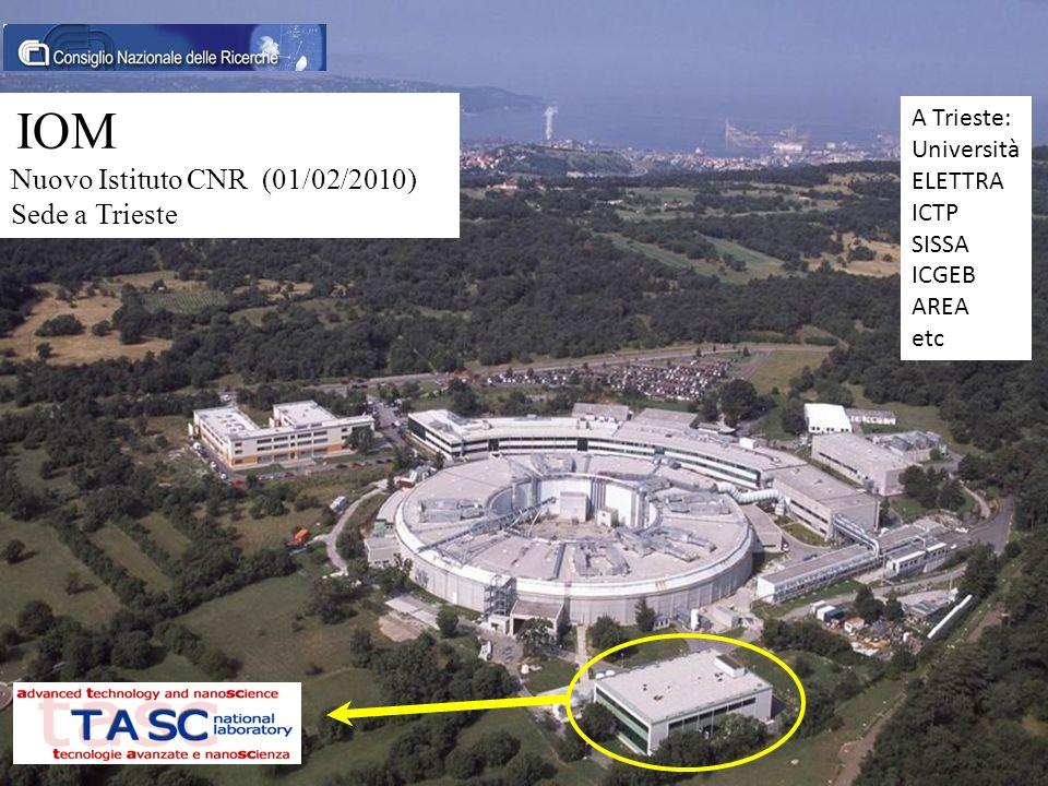 Nuovo Istituto CNR (01/02/2010) Sede a Trieste