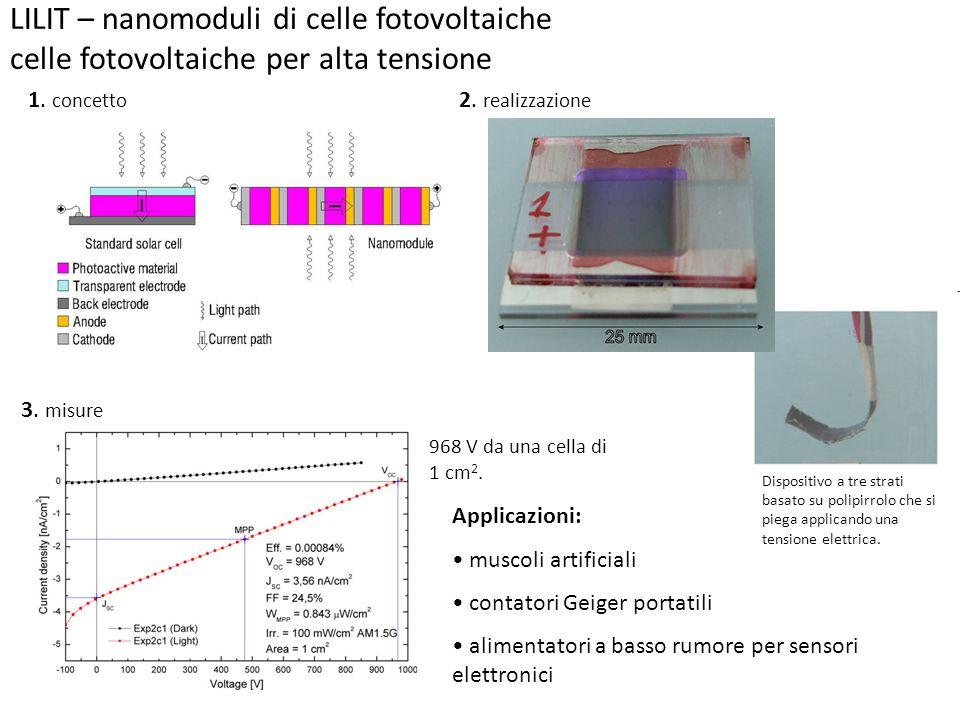 LILIT – nanomoduli di celle fotovoltaiche celle fotovoltaiche per alta tensione