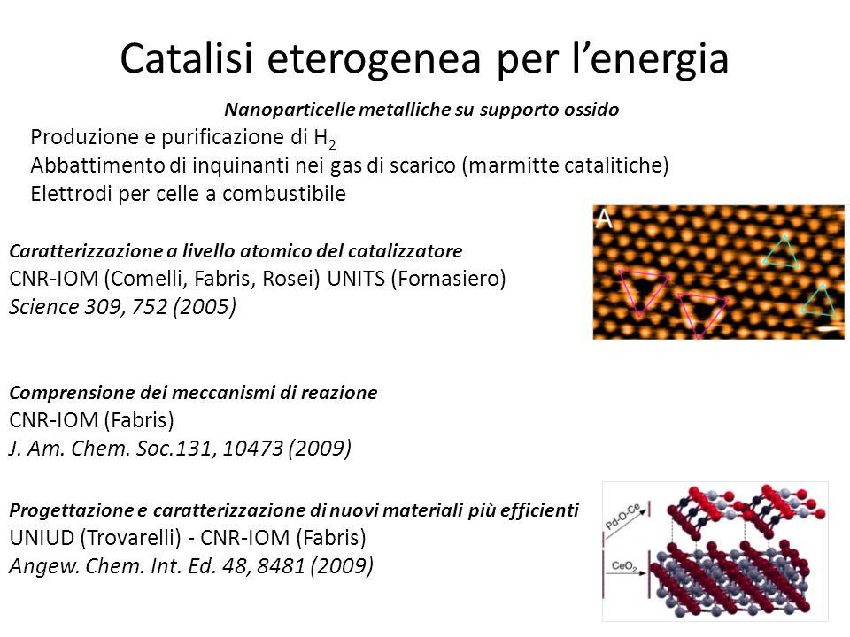 Catalisi eterogenea per l'energia