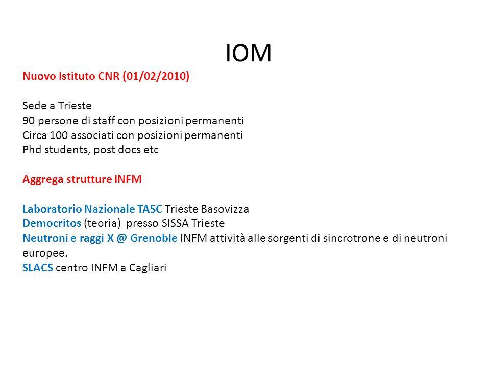 IOM Nuovo Istituto CNR (01/02/2010) Sede a Trieste
