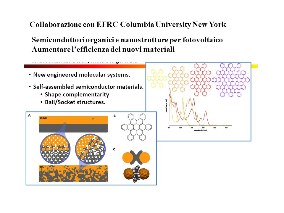 Collaborazione con EFRC Columbia University New York