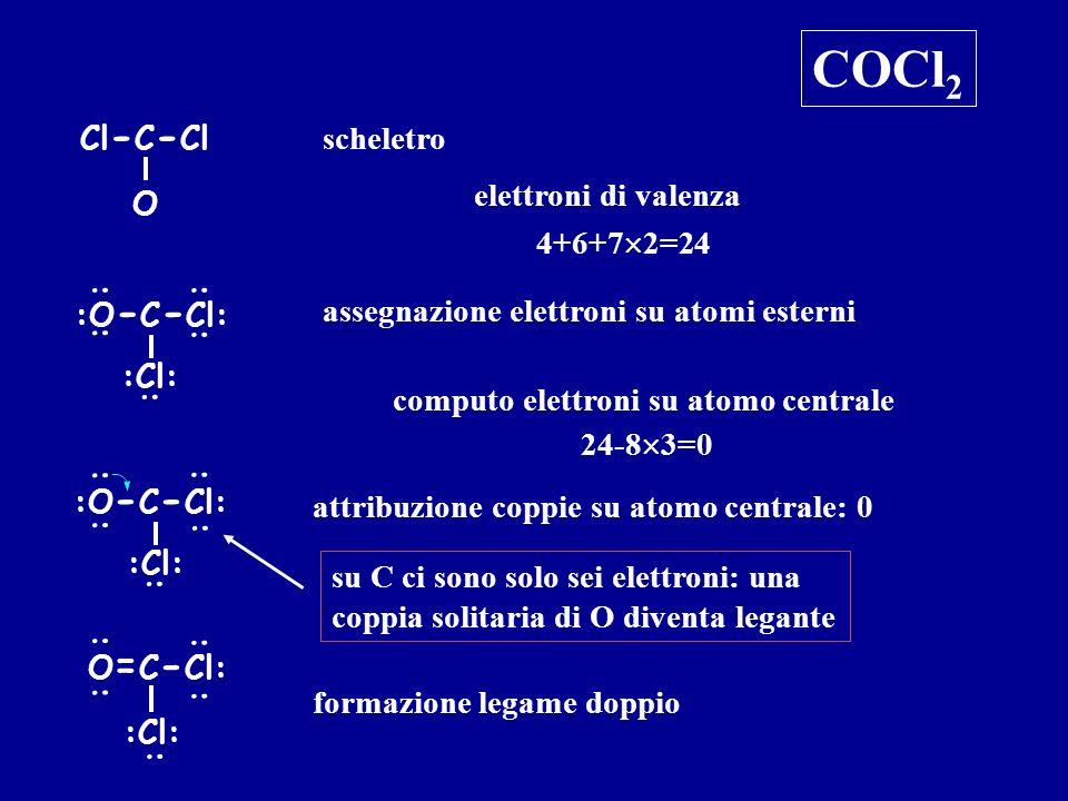 COCl2 Cl-C-Cl scheletro elettroni di valenza O 4+6+72=24 : : :O-C-Cl: