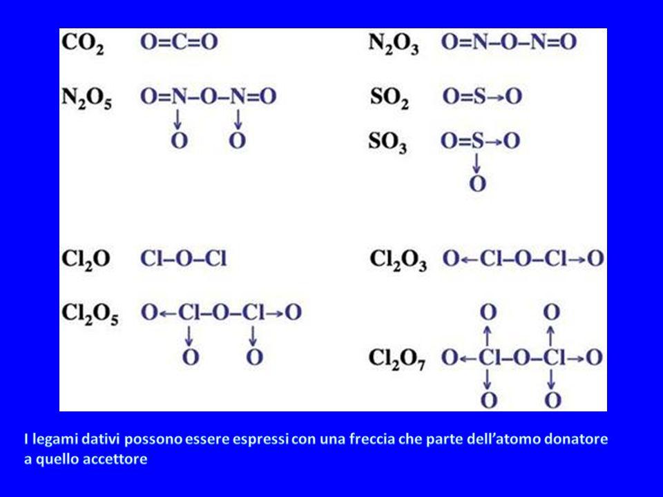 I legami dativi possono essere espressi con una freccia che parte dell'atomo donatore a quello accettore