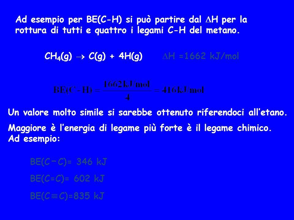 Ad esempio per BE(C-H) si può partire dal H per la rottura di tutti e quattro i legami C-H del metano.