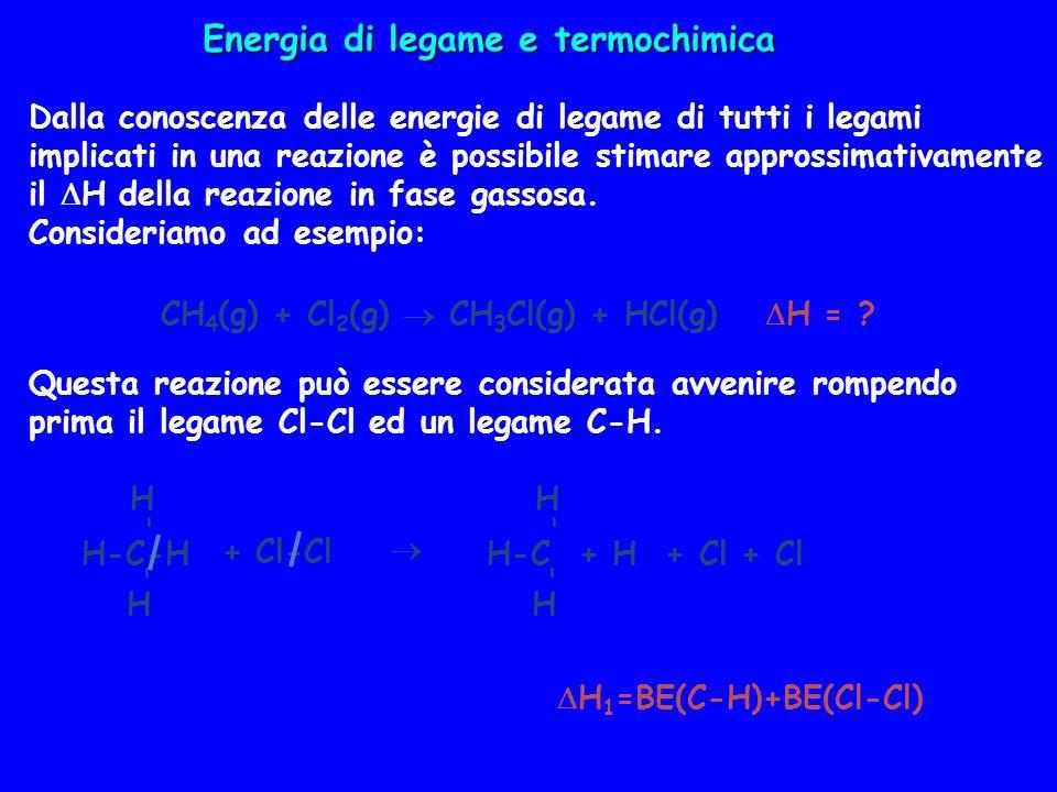 Energia di legame e termochimica